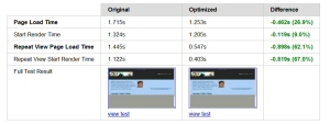 google-page-speed-service-load-time